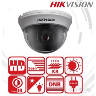 Hikvision DS-2CE56D0T-IRMMF beltéri Dome kamera PC