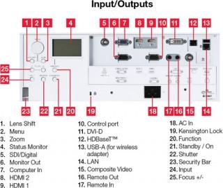 Hitachi CP-DH9321 cser. obj. DLP fullHD install. projektor, optika nélkül PC