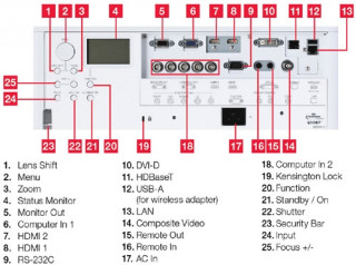 Hitachi CP-WU9411 cser. obj. DLP WUXGA install. projektor, optika nélkül PC