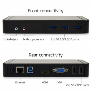 Port Connect USB3.0 irodai dokkoló 10 porttal (HDMI,VGA,Ethernet, USB, Audió) PC