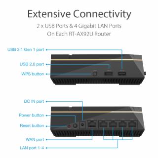Asus RT-AX92U AX6100 Mbps Tri-band WiFi 6 gigabit AiMesh OFDMA gaming Wi-Fi router PC