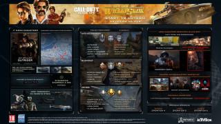 Call of Duty: Black Ops 4 (Letölthető) PC